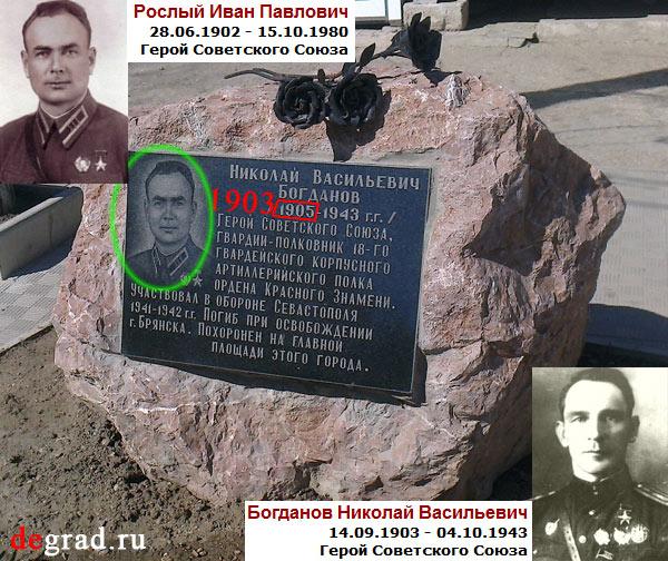 Памятник Богданову с чужим лицом