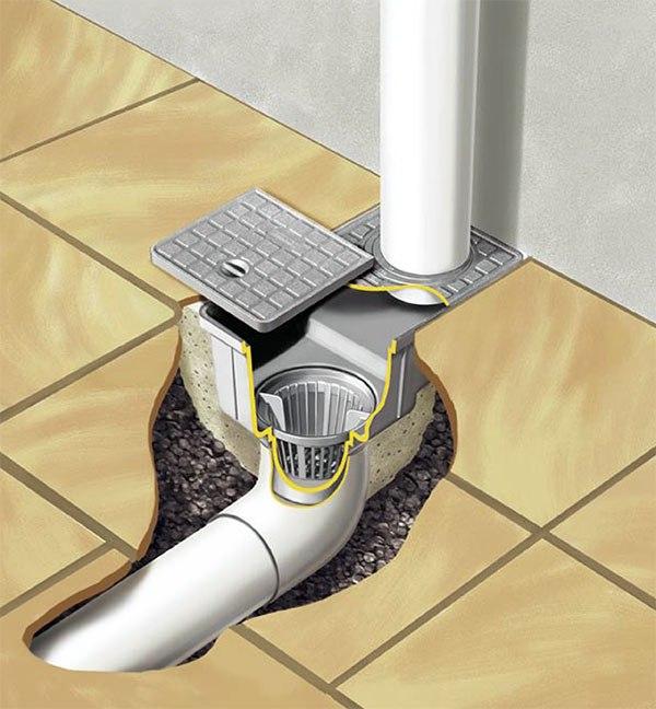 Устройство для слива воды из водосточных труб в ливневую канализацию.
