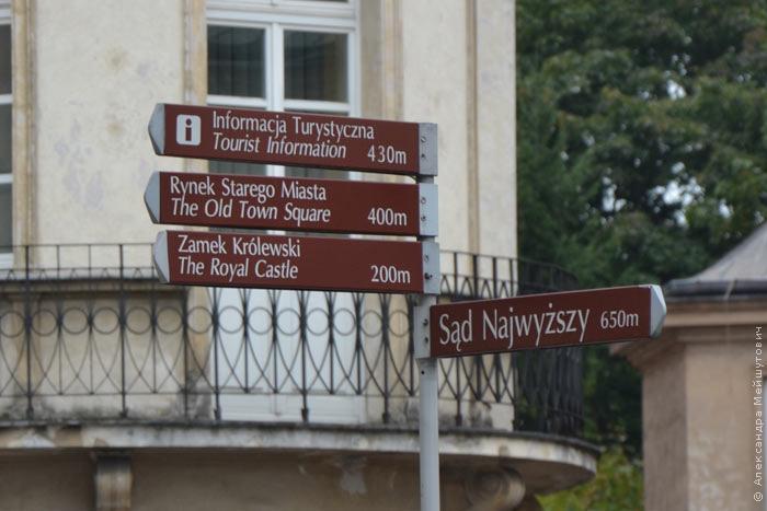 Указатели в Варшаве