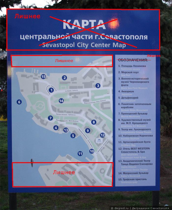 Схема центра Севастополя